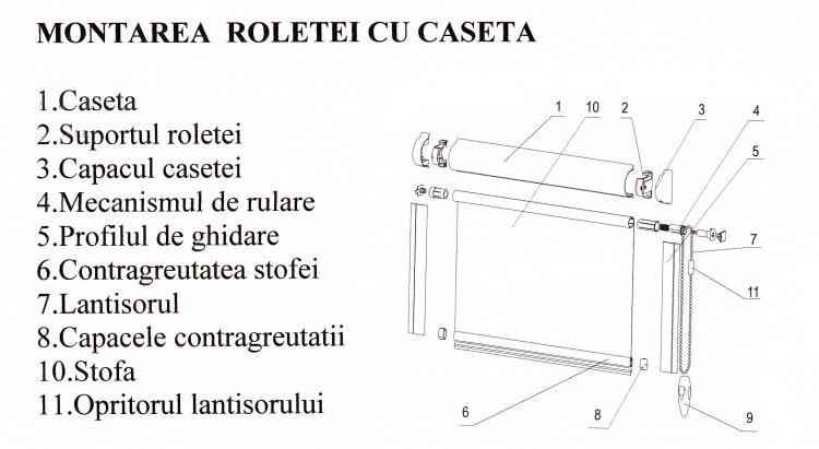 Montaj rolete textile